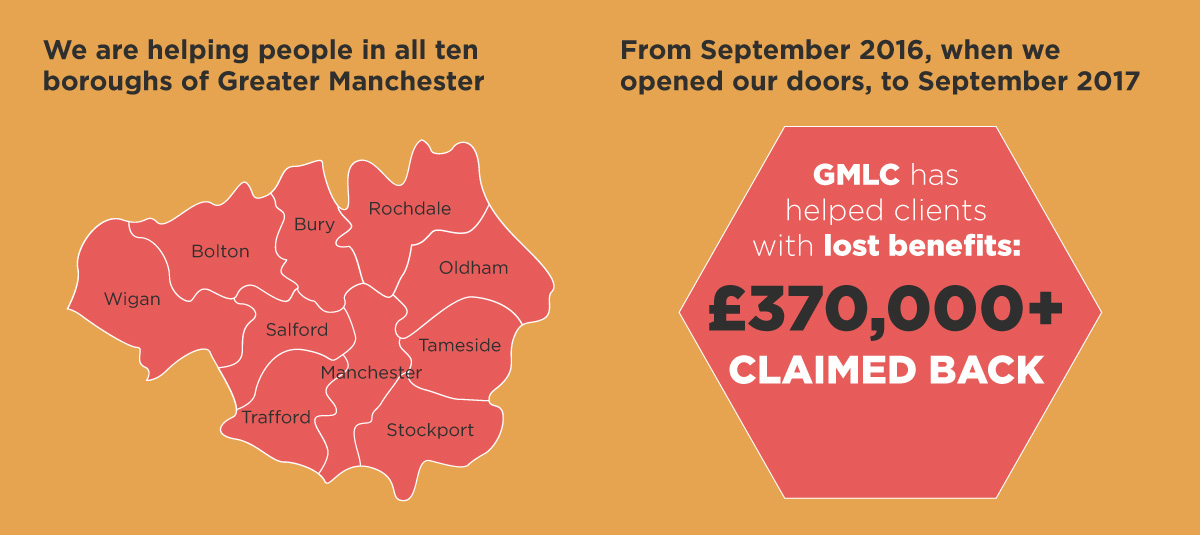 GMLC-boroughs-and-benefits-reclaimed-image