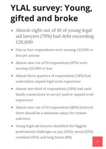Social mobility survey showing hardship faced by young legal aid lawyers.